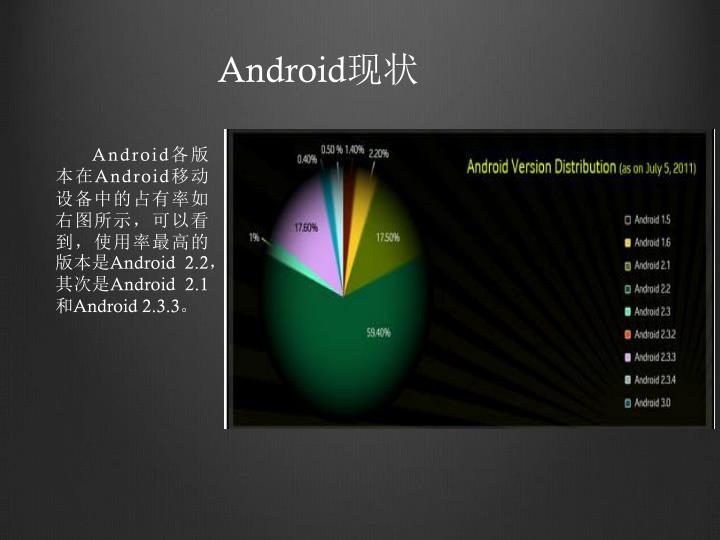 Android现状