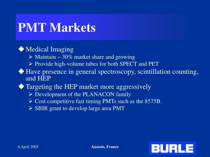 PMT Markets