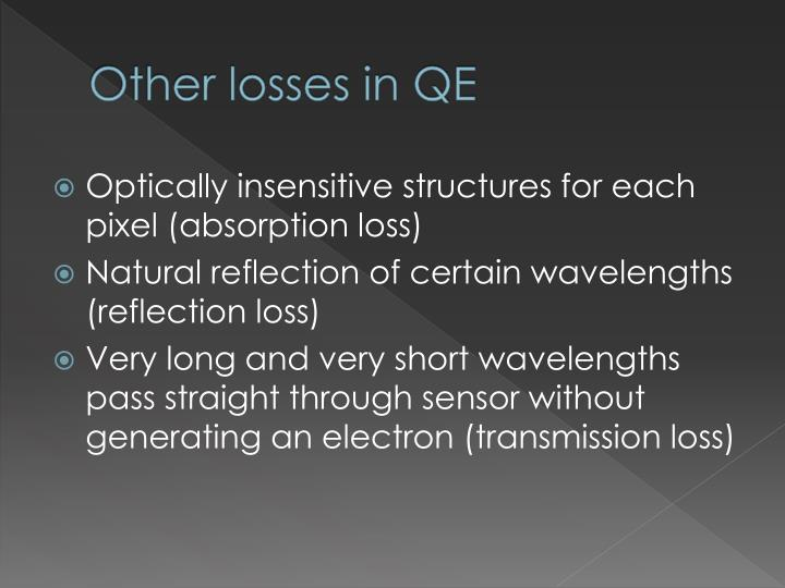 Other losses in QE