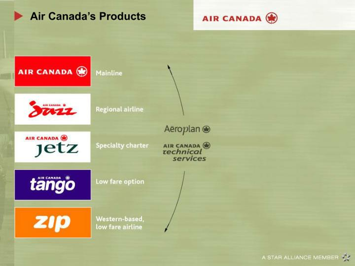 Air Canada's Products