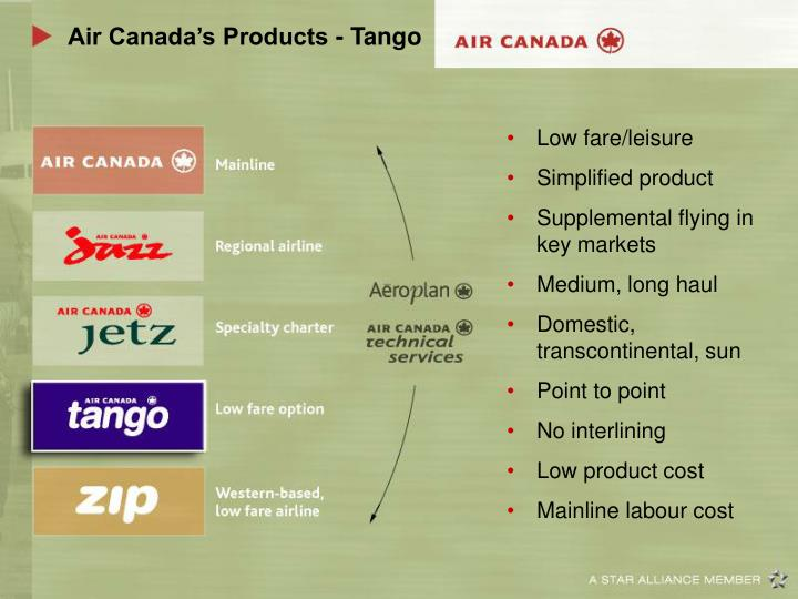 Air Canada's Products - Tango