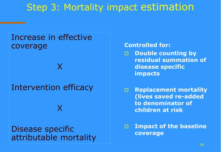 Step 3: Mortality impact