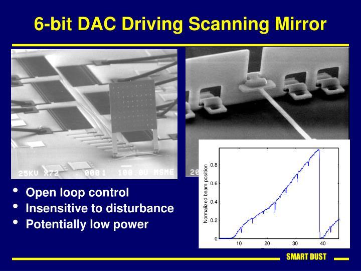 6-bit DAC Driving Scanning Mirror