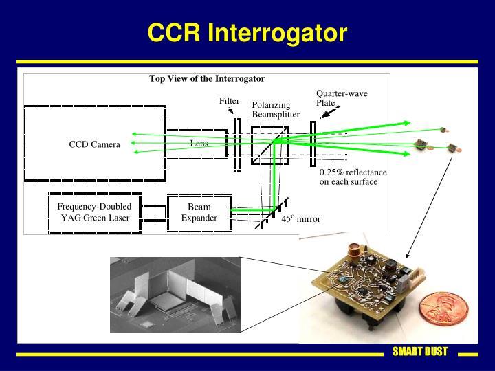 CCR Interrogator