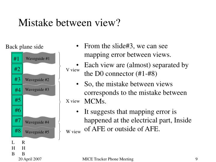 From the slide#3, we can see mapping error between views.