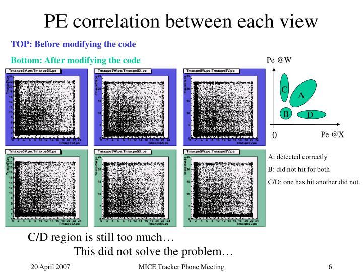 PE correlation between each view