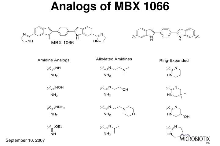 Analogs of MBX 1066