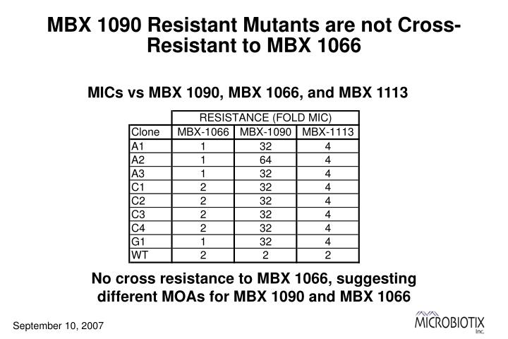 MBX 1090 Resistant Mutants are not Cross-Resistant to MBX 1066