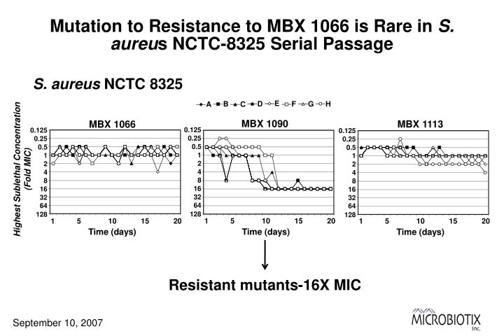 Mutation to Resistance to MBX 1066 is Rare in