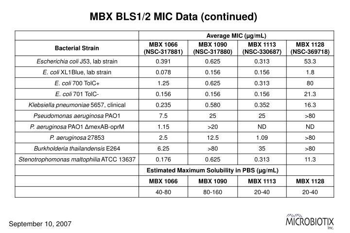 MBX BLS1/2 MIC Data (continued)
