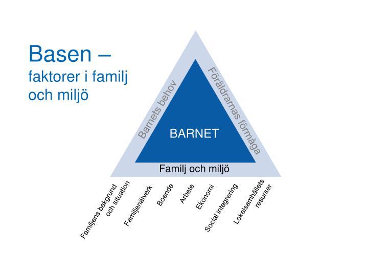 Basen –