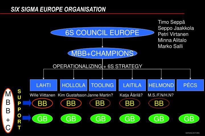 SIX SIGMA EUROPE ORGANISATION