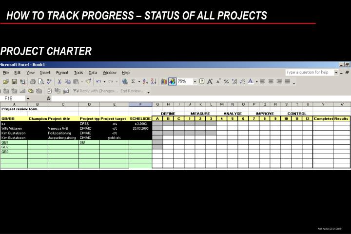 HOW TO TRACK PROGRESS – STATUS OF ALL PROJECTS