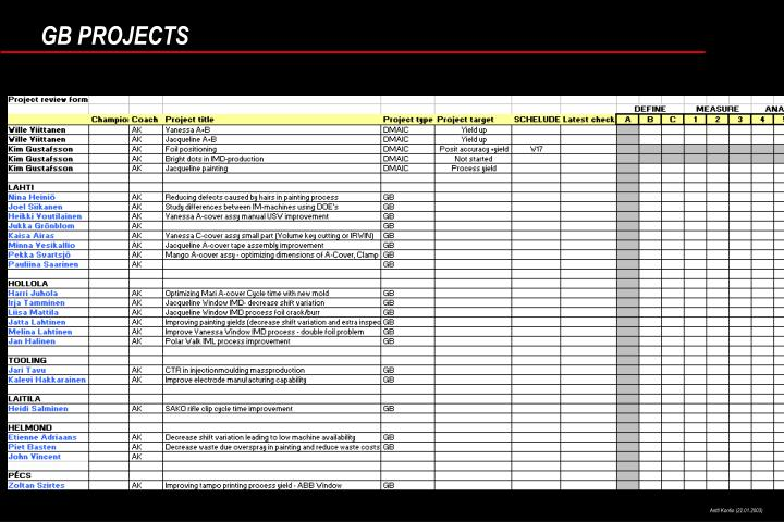 GB PROJECTS