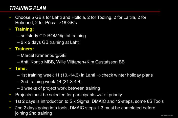 Choose 5 GB's for Lahti and Hollola, 2 for Tooling, 2 for Laitila, 2 for Helmond, 2 for Pécs =>18 GB's