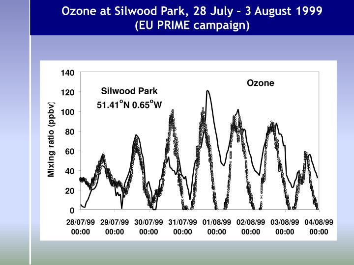 Ozone at Silwood Park, 28 July – 3 August 1999