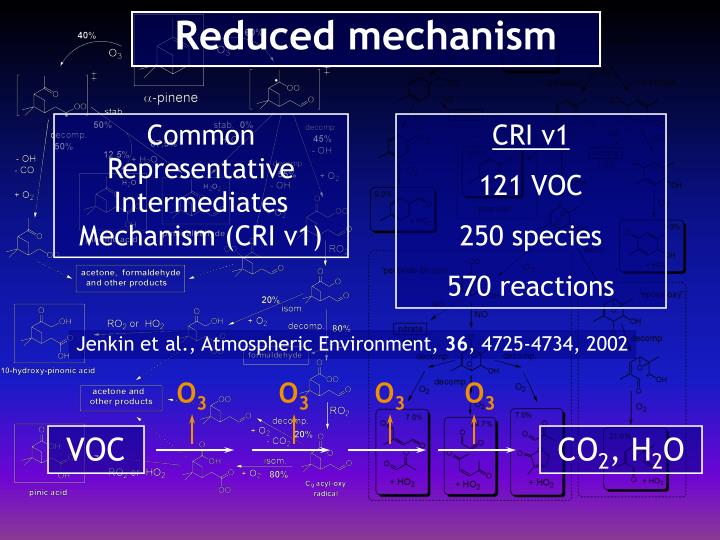 Reduced mechanism