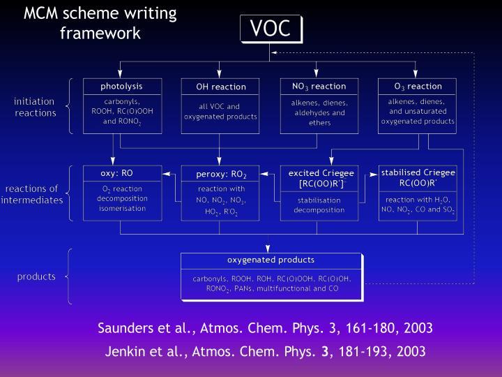 MCM scheme writing framework