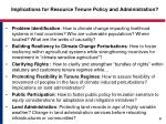 implications for resource tenure policy and administration