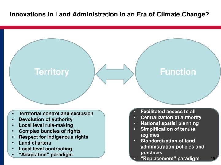 Innovations in Land Administration in an Era of Climate Change?