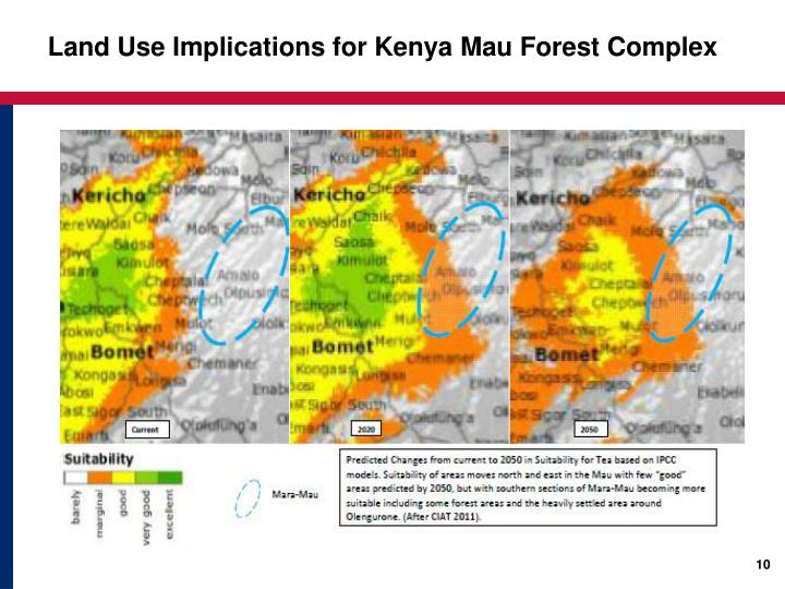 Land Use Implications for Kenya Mau Forest Complex