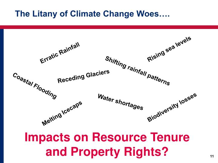 The Litany of Climate Change Woes….