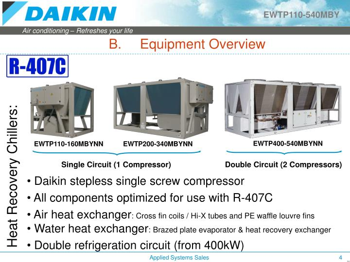Single Circuit (1 Compressor)