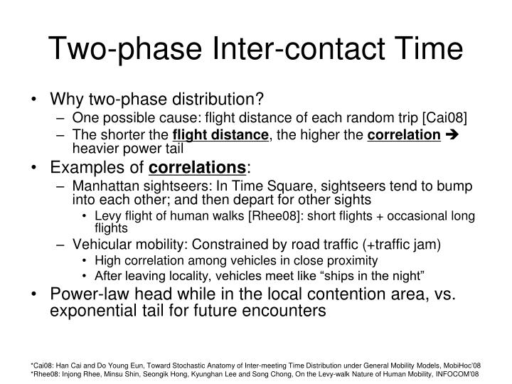 Two-phase Inter-contact Time