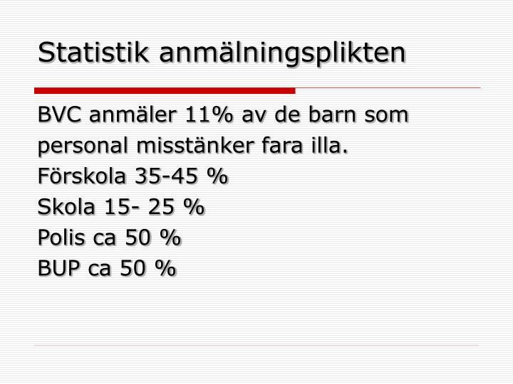 Statistik anmälningsplikten