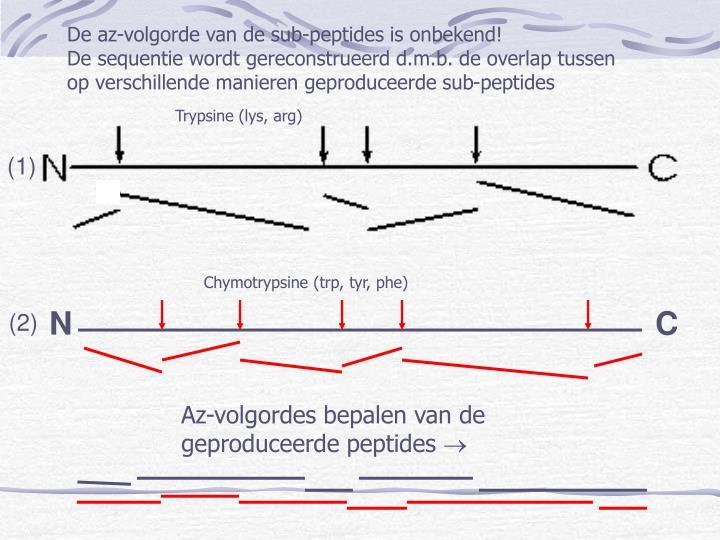 De az-volgorde van de sub-peptides is onbekend!