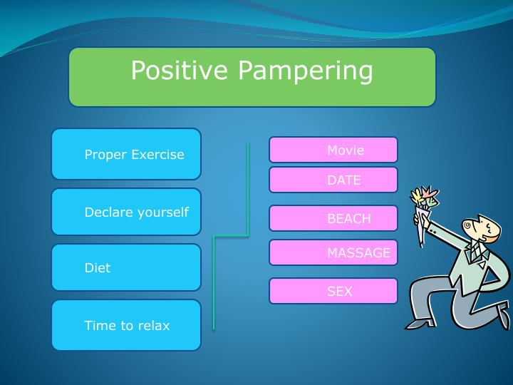 Positive Pampering