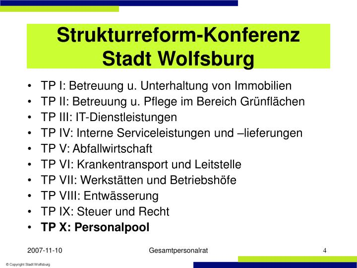 Strukturreform-Konferenz Stadt Wolfsburg