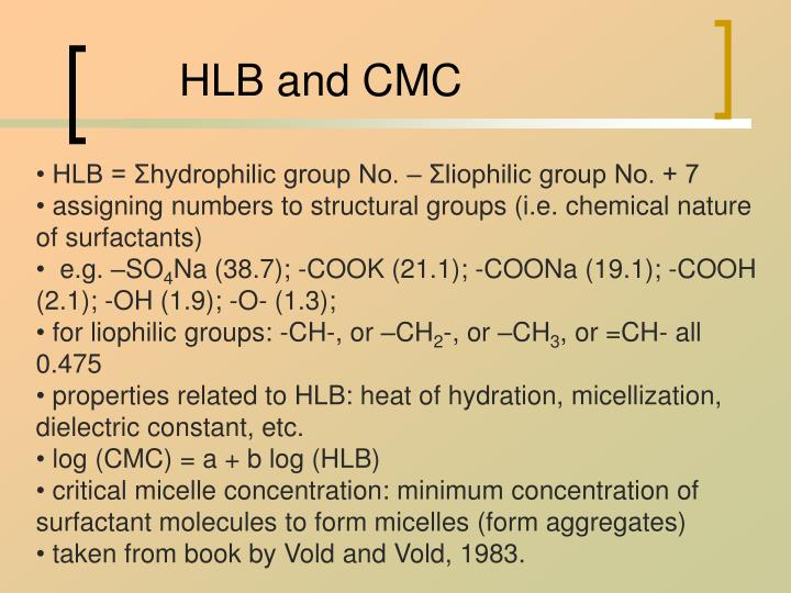 HLB and CMC