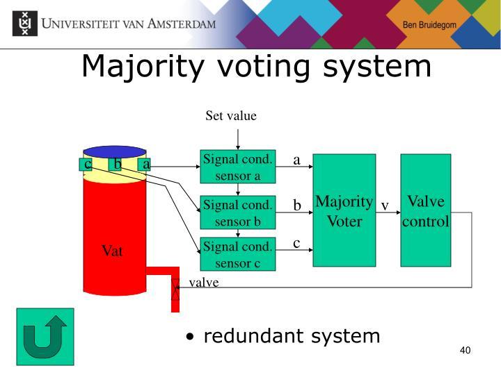 Majority voting system