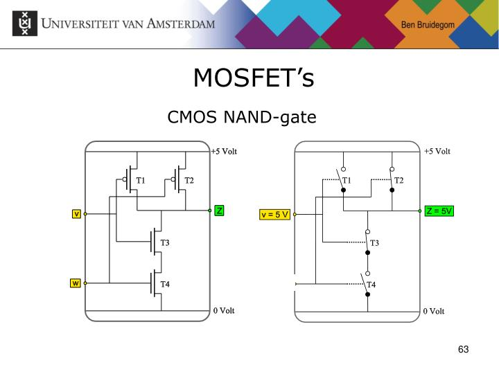 MOSFET's