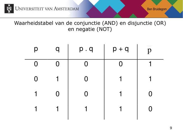 Waarheidstabel van de conjunctie (AND) en disjunctie (OR) en negatie (NOT)