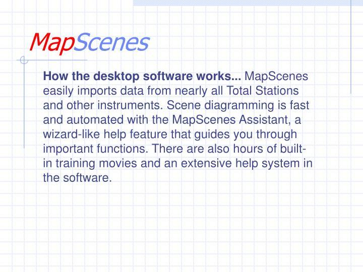 How the desktop software works...