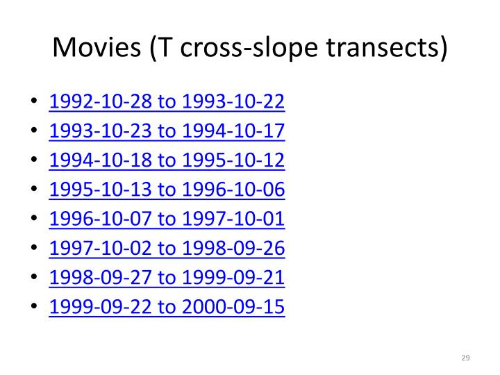Movies (T cross-slope transects)