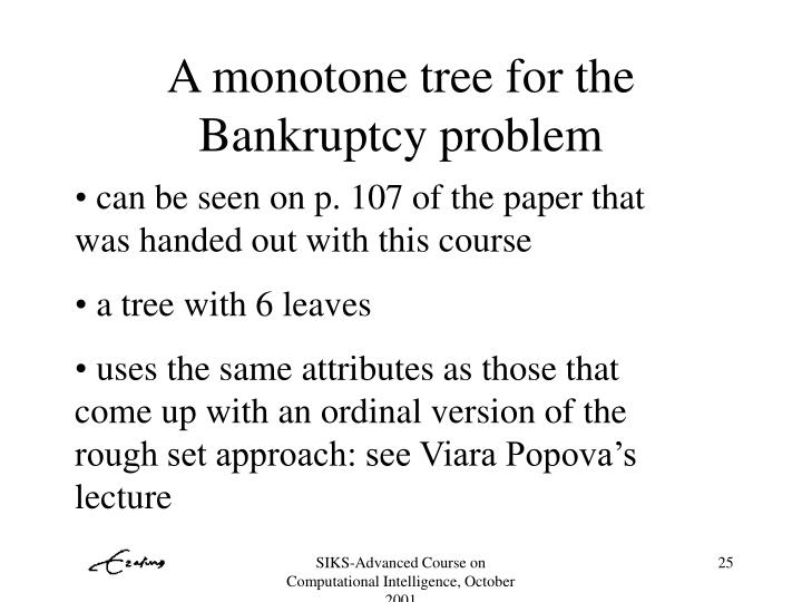 A monotone tree for the Bankruptcy problem
