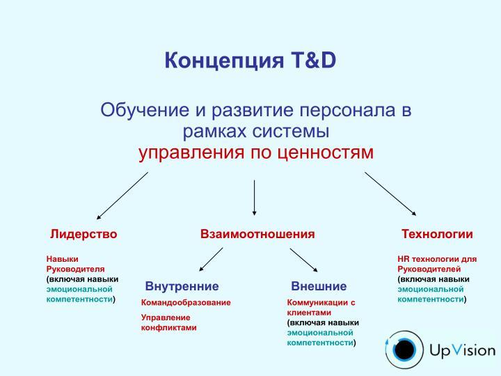 Концепция Т