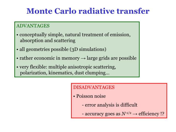 Monte Carlo radiative transfer