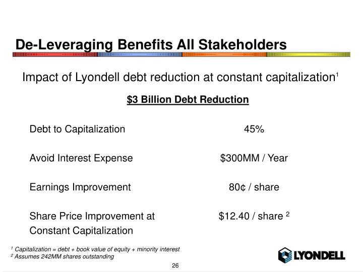 De-Leveraging Benefits All Stakeholders