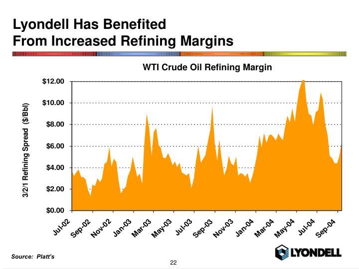 Lyondell Has Benefited