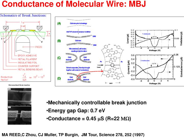 Conductance of Molecular Wire: MBJ