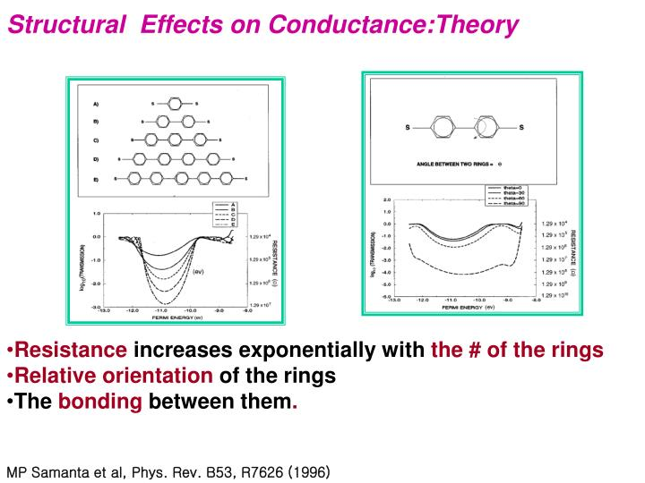 Structural  Effects on Conductance:Theory