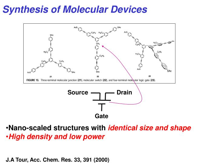 Synthesis of Molecular Devices