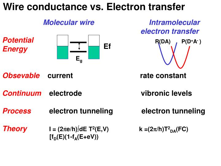 Wire conductance vs. Electron transfer