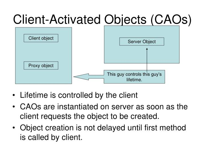 Client-Activated Objects (CAOs)