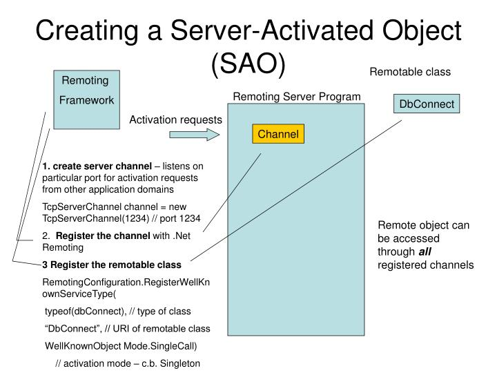 Creating a Server-Activated Object (SAO)