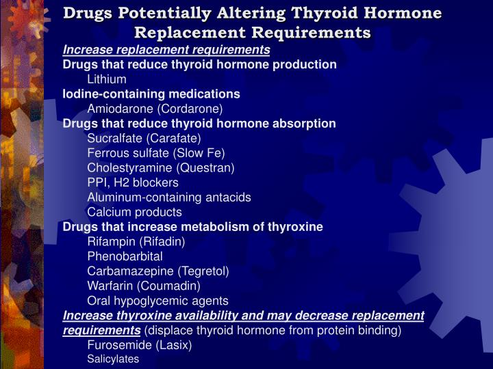 Drugs Potentially Altering Thyroid Hormone Replacement Requirements